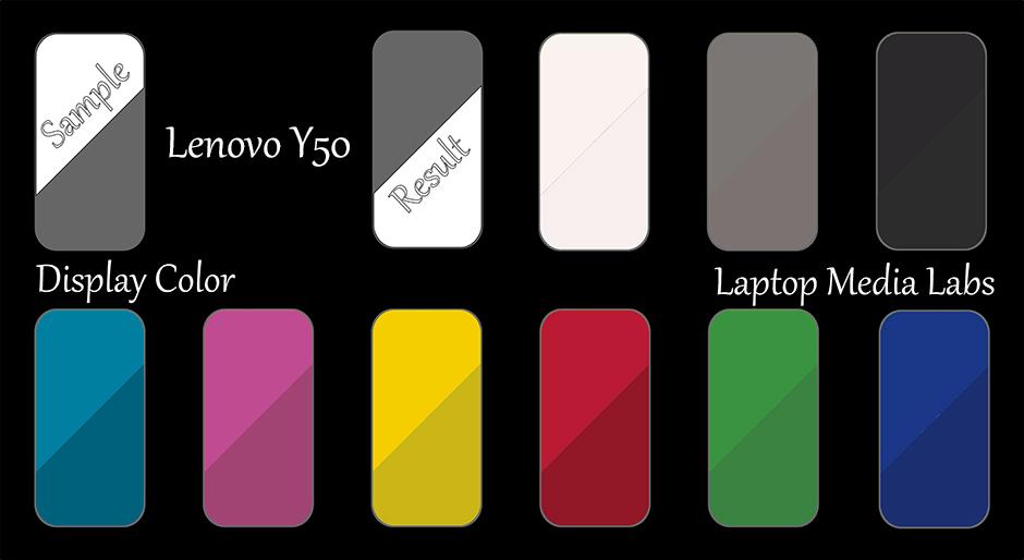 E-DisplayColor-LenovoY50