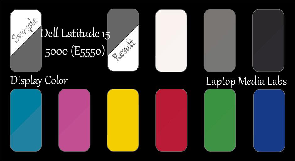 E-DisplayColorE-Dell Latitude 15 5000 (E5550)