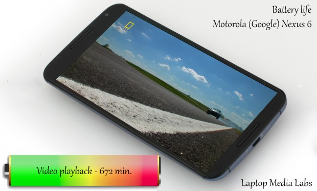 video-playback-Motorola-(Google)-Nexus-6