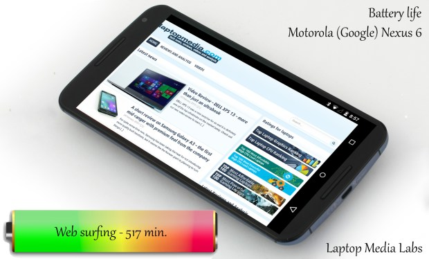 web-surfing-Battery-Motorola-(Google)-Nexus-6
