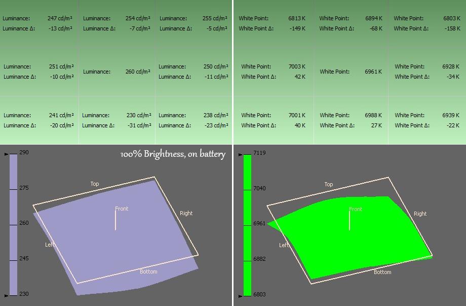 BefMaxBattery-Lenovo MIIX 3 (10,1)