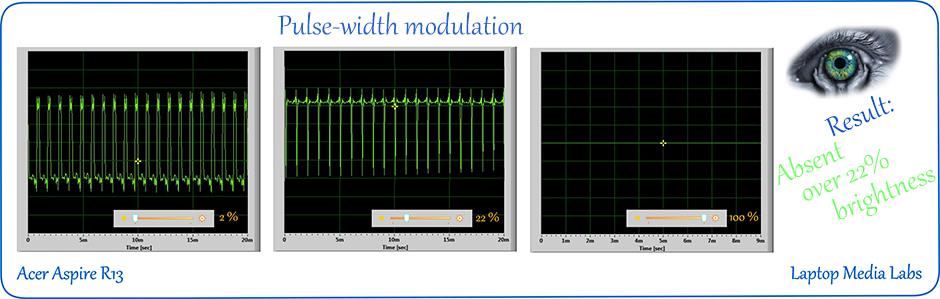 PWM-Acer Aspire R13