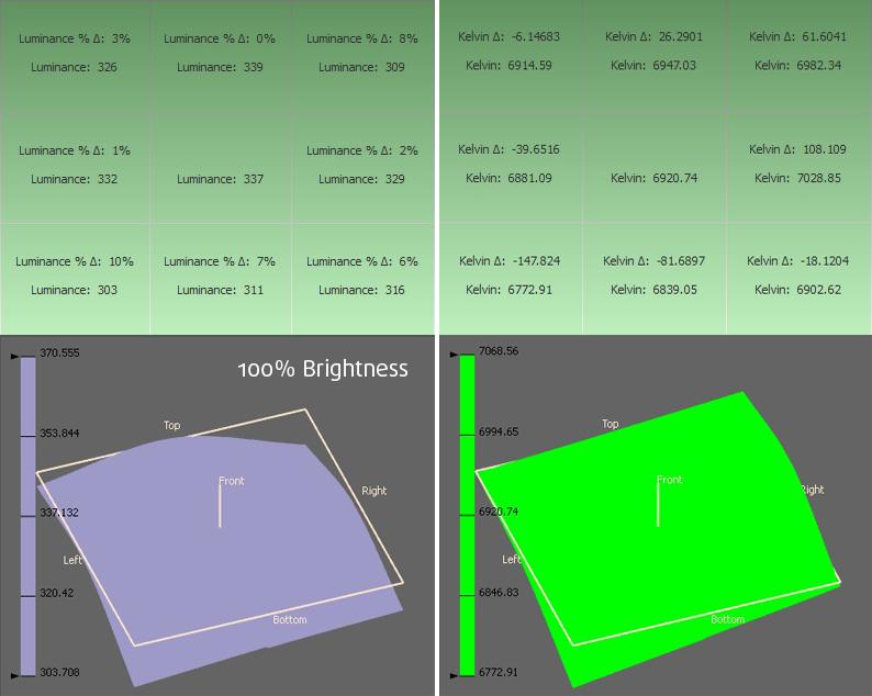 100 Brightness Dell Inspiron 5758