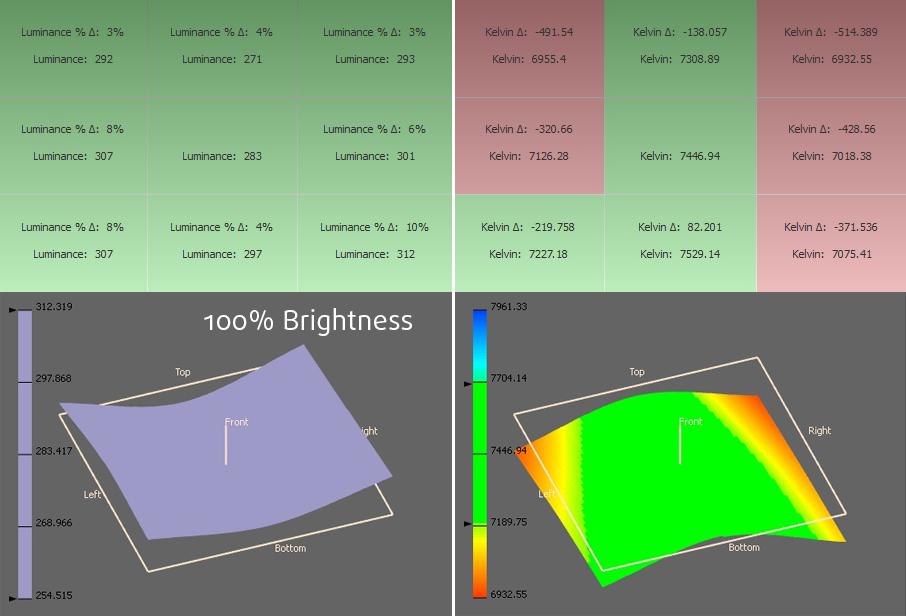 100 brightness Toshiba L50