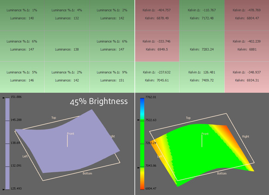 45 brightness Toshiba L50