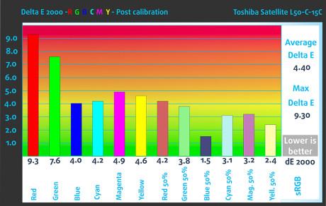 Post_RGB_Toshiba Satellite L50