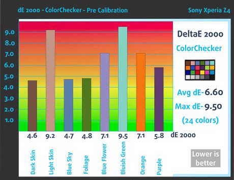 Pre_ColorChecker_Sony Xperia Z4