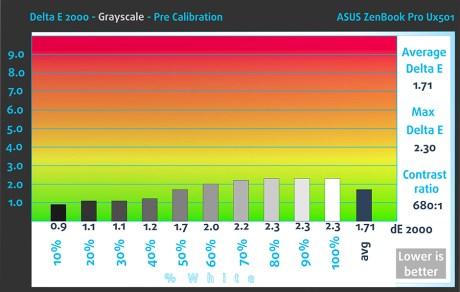 Pre_GrayScale_Asus ZenBook Pro UX501