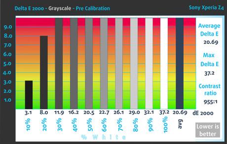 Pre_Grayscale_Sony Xperia Z4