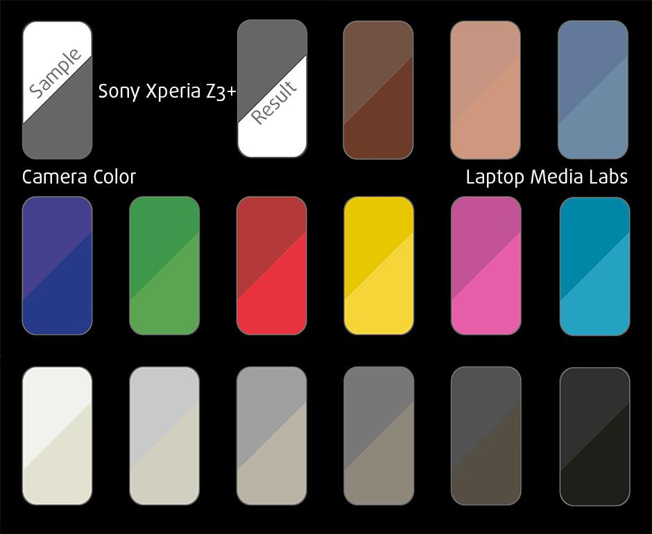 Xperia Z3+ CameraColor-E