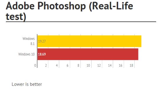 Create infographics & online charts - infogr.am.clipular (12)