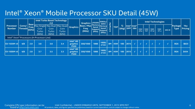105 - Xeon 45W Mobile E3 v5