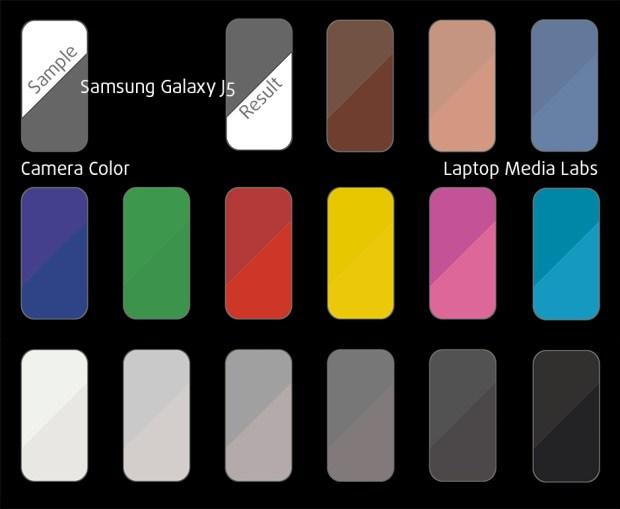 CameraColor-Samsung Galaxy J5