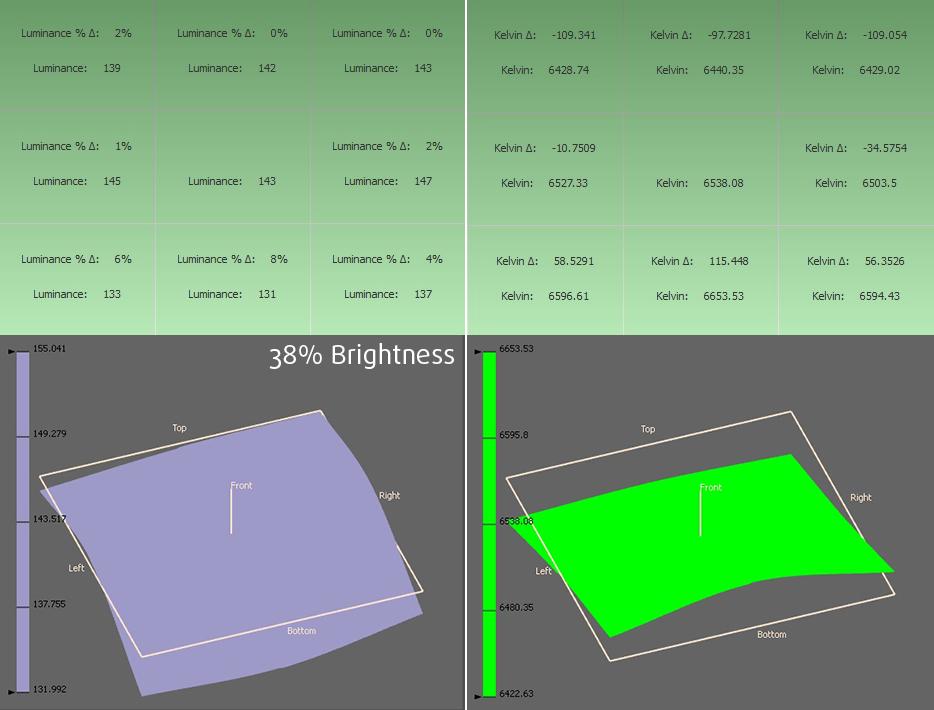 Brightness-38-Acer Predator (G9-791)