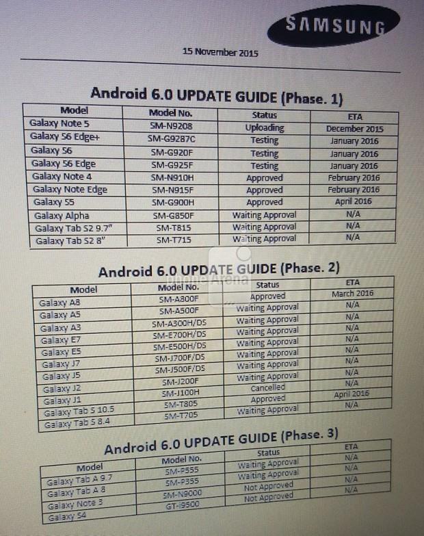 Samsung-Android-Marshmallow-roadmap-1