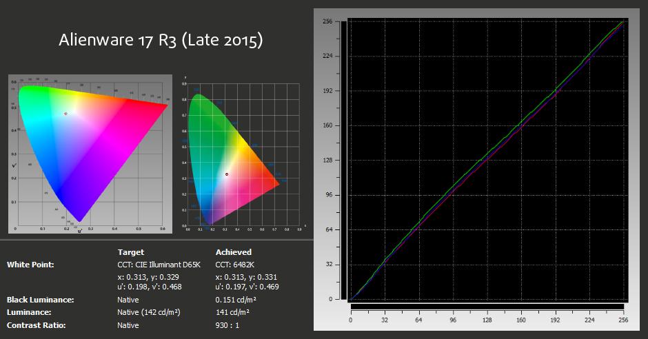 xRite-Alienware 17 R3 (Late 2015)