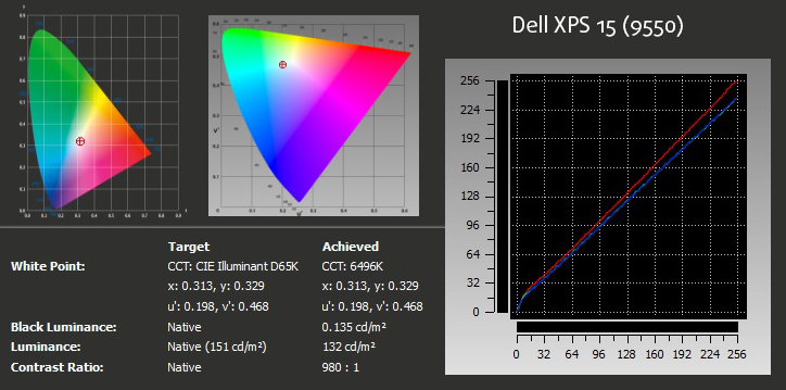 xRite-Dell XPS 15 (9550)