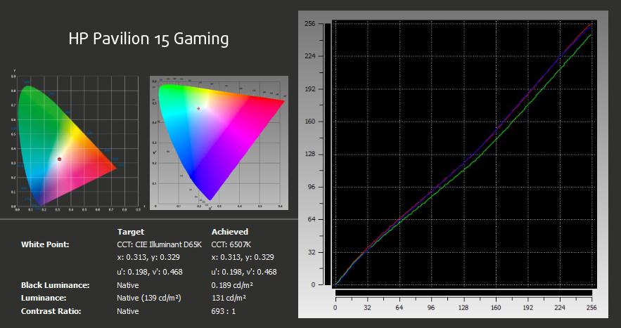 xRite-HP Pavilion 15 Gaming