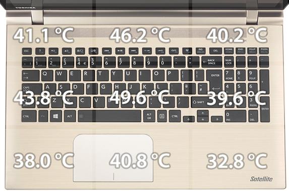 p50-c temp
