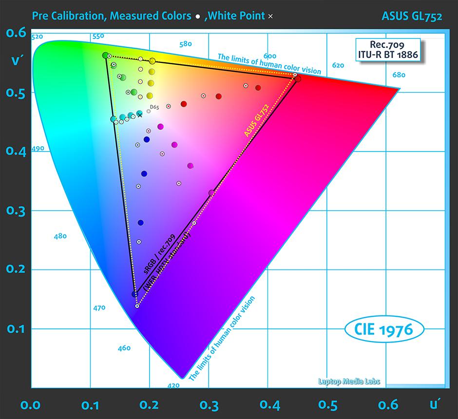 PreColors-ASUS GL752