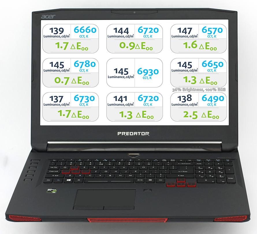 36-Brightness-Acer-Predator-17X