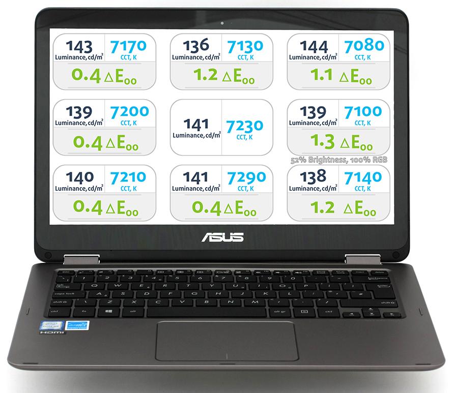 Brightness-52-ASUS-ZenBook-Flip-UX360