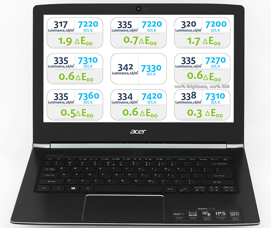 ACER CCT DRIVER FOR WINDOWS DOWNLOAD
