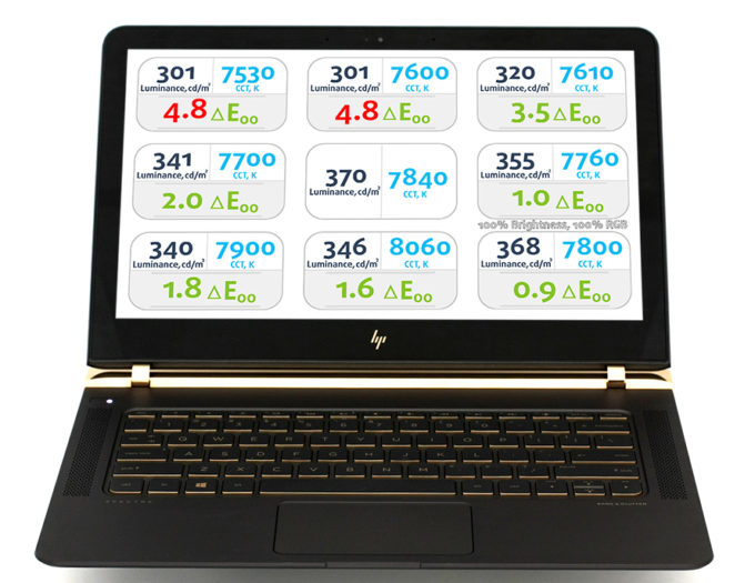 MaxBrightness-HP-Spectre-Laptop