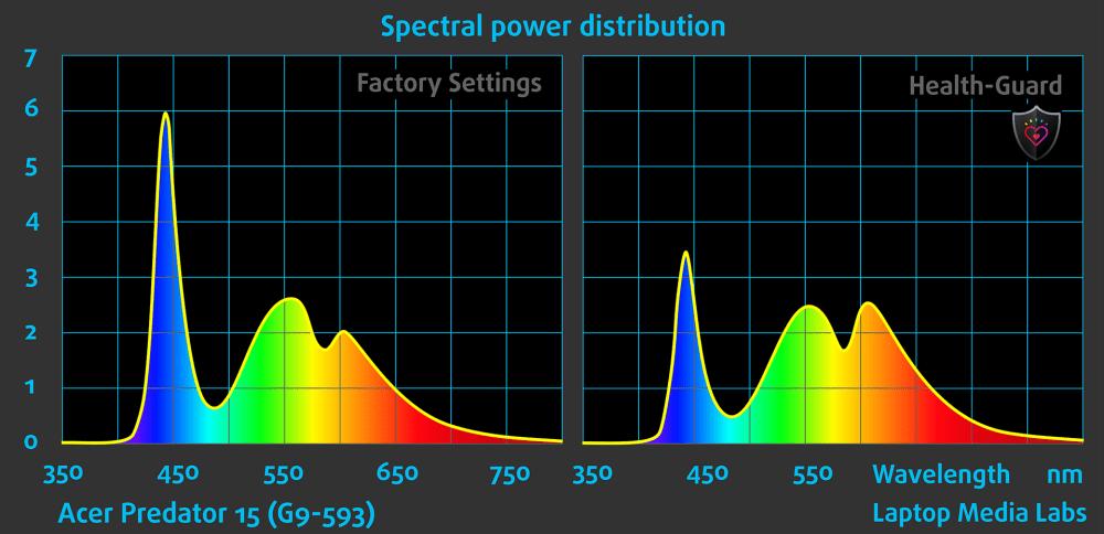 spd-acer-predator-15-g9-593