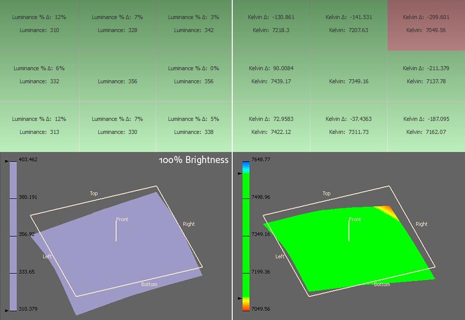 befmax-brightness-asus-rog-g752