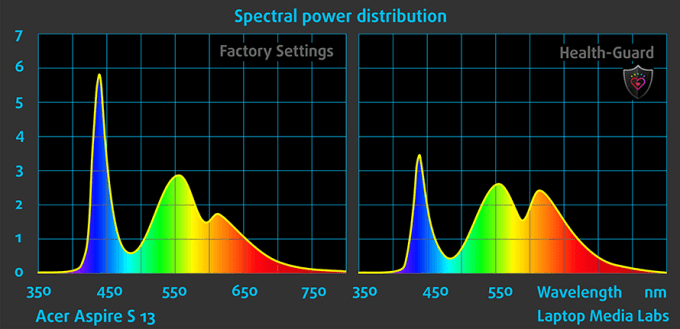 spectrum-acer-aspire-s-13