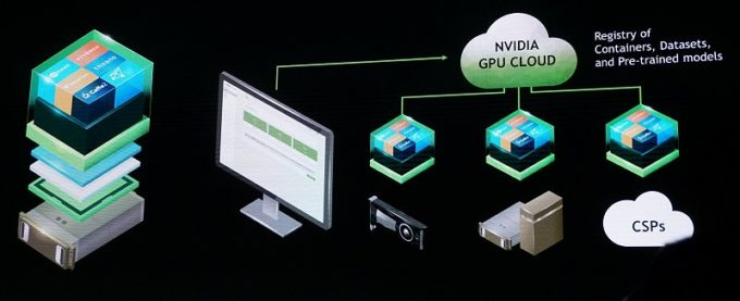 NVIDIA, AI and Deep Learning – what you need to know