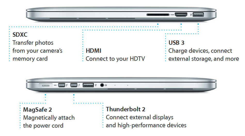 Apple Macbook Pro 13 Mid 2014