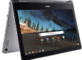 Newest Flagship Acer R13