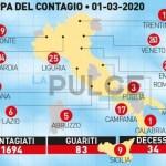Italia nell'occhio del ciclone
