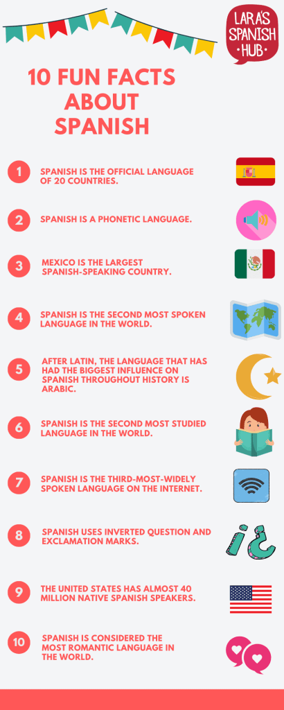 10 interesting facts about Spanish