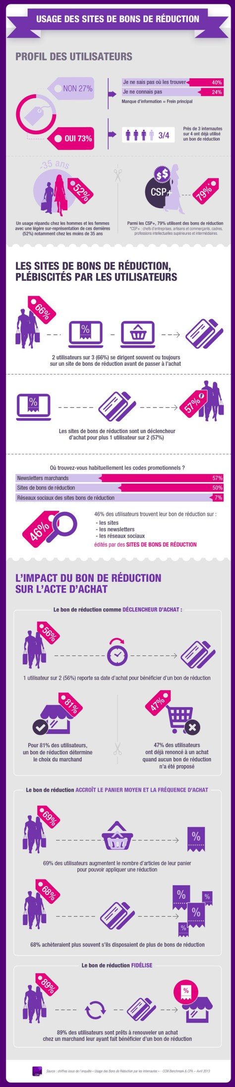 infographie-paylib