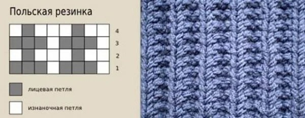 Elastiset neulontaneulat: Kuinka neuloa eri tavoin Rezinka Spicami 26