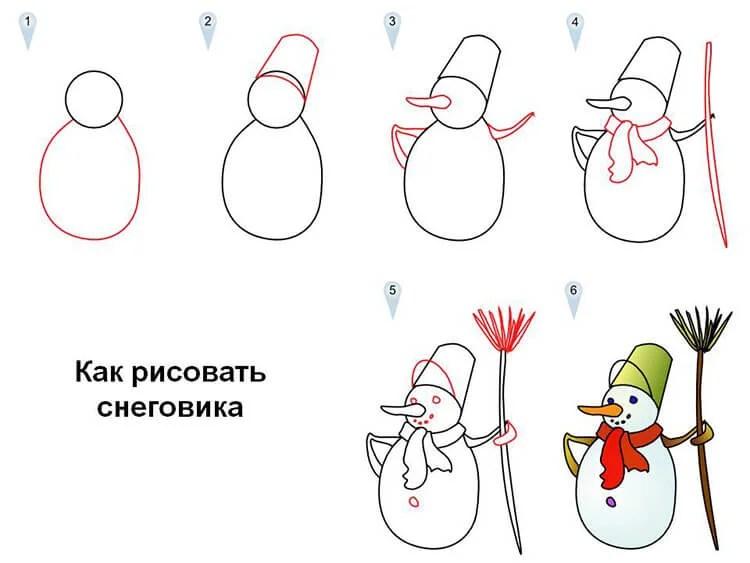Рисунки на новогоднюю тематику: что можно нарисовать на Новый год risunki na novogodnyuyu temu 42