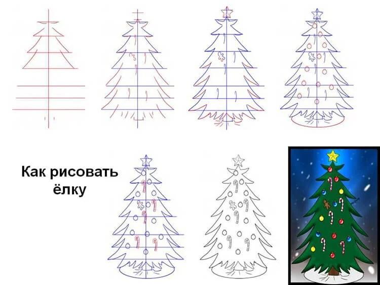 Dessins pour sujets de Noël: Que peut être tiré sur la nouvelle année Risunki Na Novogodnyuyu Temu 43