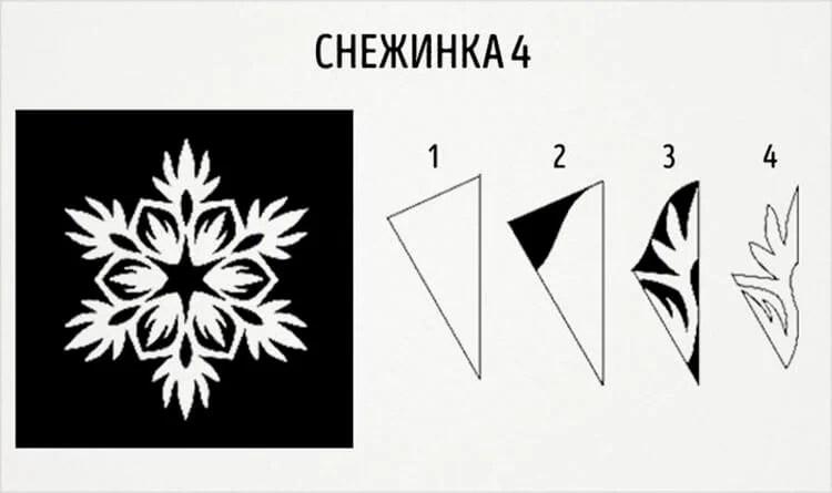 新年美丽的原始雪花:创造自己的手,模板与照片Snezhinki Iz Bumagi Svoimi Rukami 12