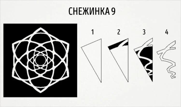 Жаңа жылға арналған әдемі түпнұсқа снежинкалар: Өз қолдарыңызды, шаблондарыңыз Snezhinki IZ BURAMI Svoimi Rukami 17