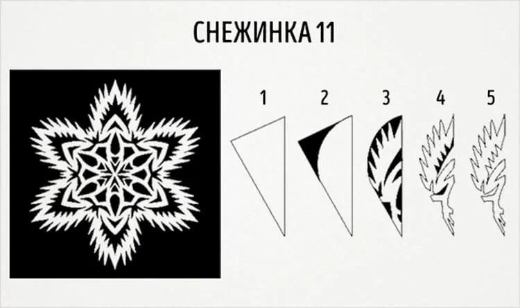Жаңа жылға арналған әдемі түпнұсқа снежинкалар: Өз қолдарыңызды, шаблондарыңызды жасаңыз, Snezhinki iz bumagi svoimi rukami 19
