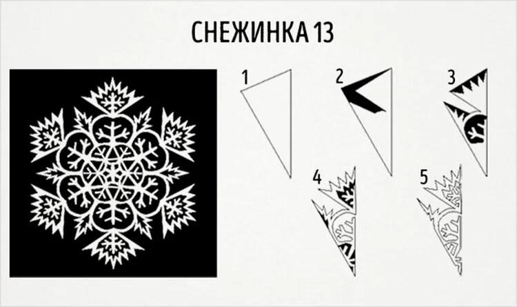 Жаңа жылға арналған әдемі түпнұсқа снежинкалар: өз қолдарыңызды, үлгілеріңізді жасаңыз, фотосуреттері бар шаблондар Snezhinki IZ bumagi svoimi rukami 21