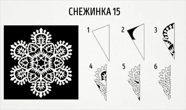 Жаңа жылға арналған әдемі түпнұсқа снежинкалар: өз қолдарыңызды жасаңыз, фотосуреттермен шаблондар Snezhinki IZ bumagi svoimi rukami 23