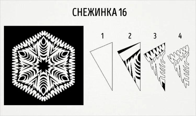 Жаңа жылға арналған әдемі түпнұсқа снежинкалар: өз қолдарыңызды, шаблондар Snezhinki IZ bumagi svoimi rukami 24