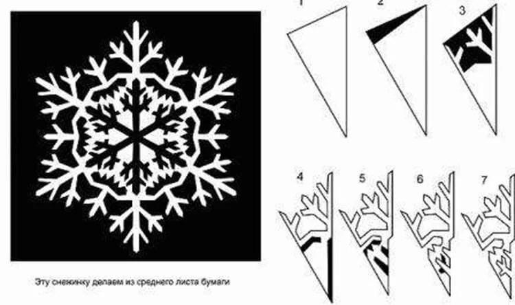 Жаңа жылға арналған әдемі түпнұсқа снежинкалар: өз қолдарыңызды, фотосуреттеріңіз бар шаблондар, snezhinki iz bumagi svoimi rukami 64