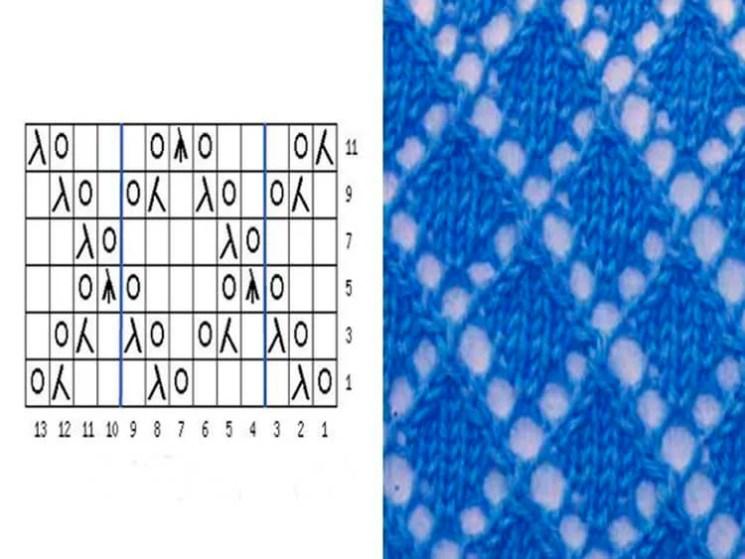 Как вязать ажурные узоры: варианты вязания со схемами и описанием azhurnye uzory spicami 101