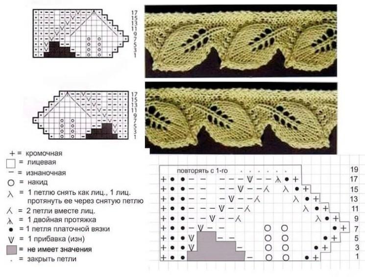 Как вязать ажурные узоры: варианты вязания со схемами и описанием azhurnye uzory spicami 36