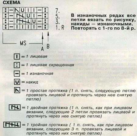 Как вязать ажурные узоры: варианты вязания со схемами и описанием azhurnye uzory spicami 7